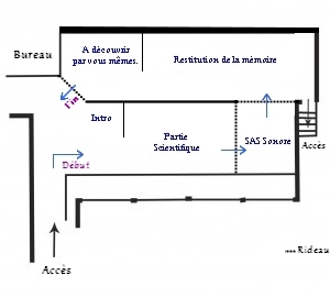 3.Plan_Expo-Circulation